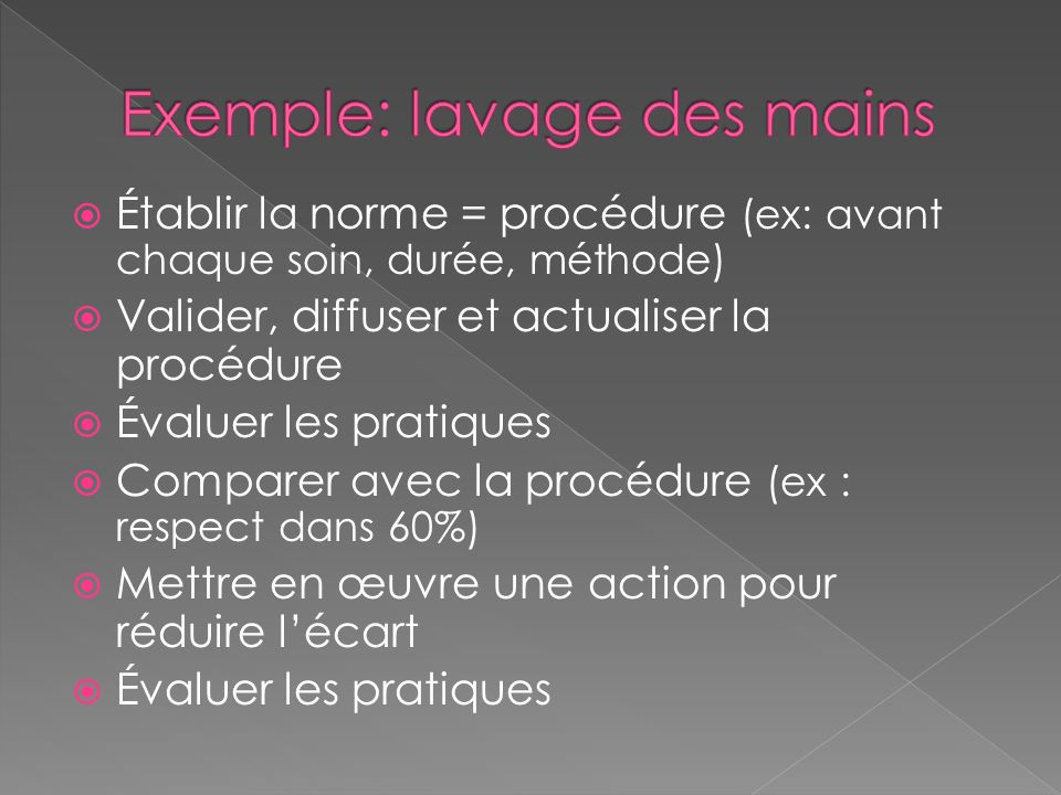 Exemple: lavage des mains