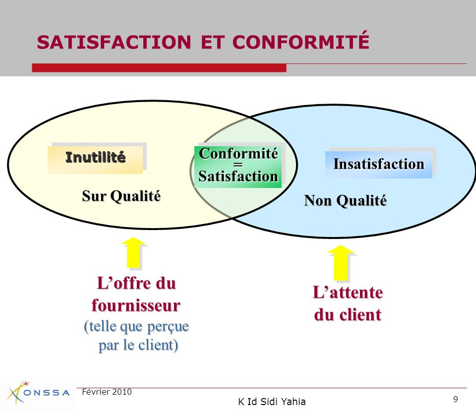 SATISFACTION ET CONFORMITÉ