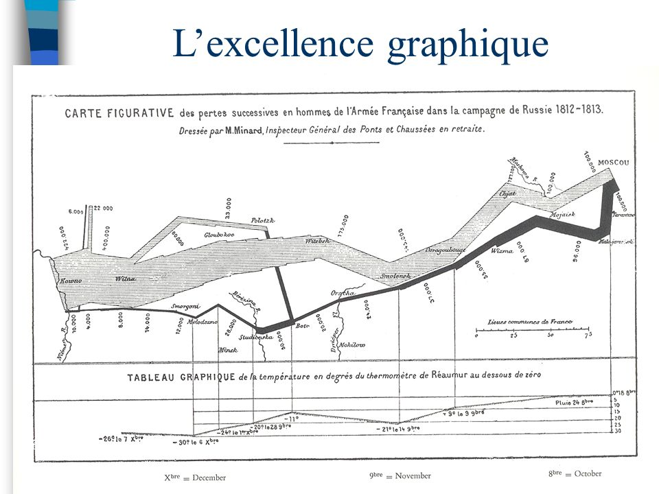 L'excellence graphique