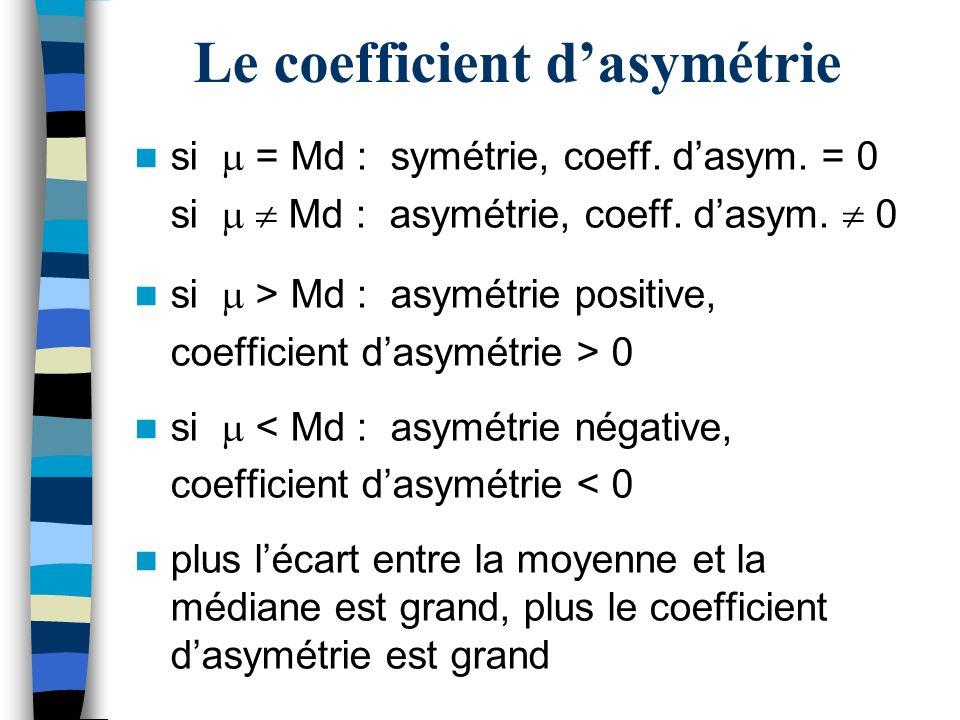 Le coefficient d'asymétrie