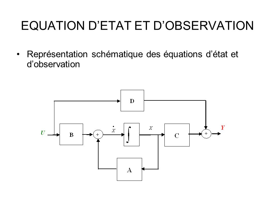 EQUATION D'ETAT ET D'OBSERVATION