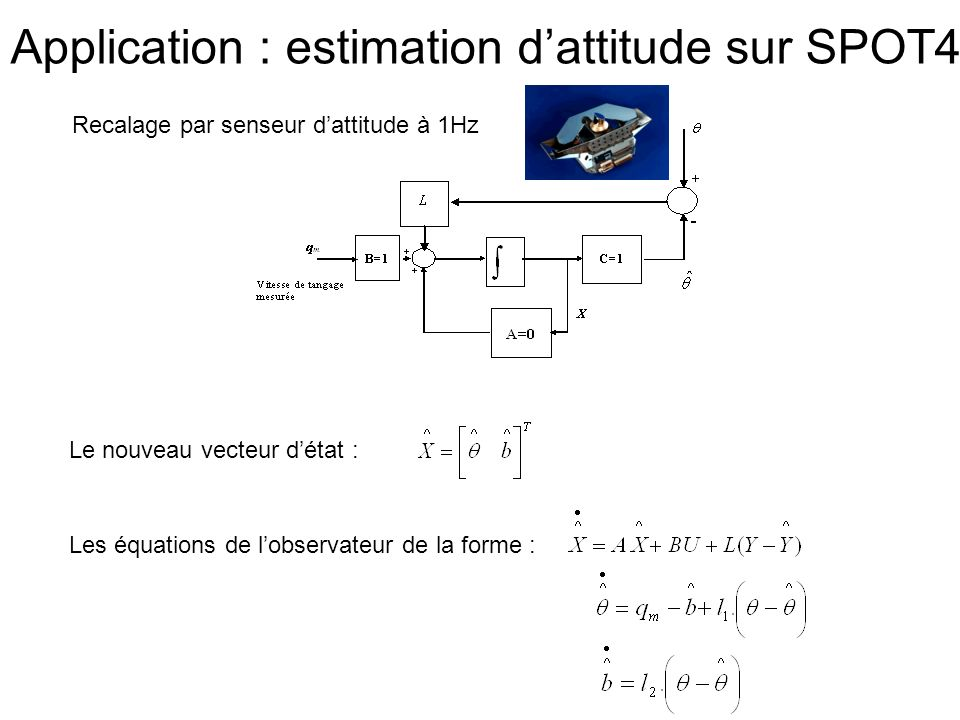 Application : estimation d'attitude sur SPOT4