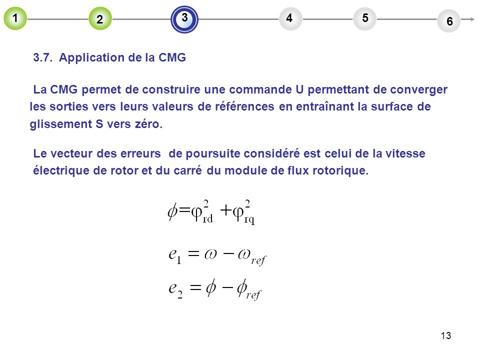 Application de la CMG.