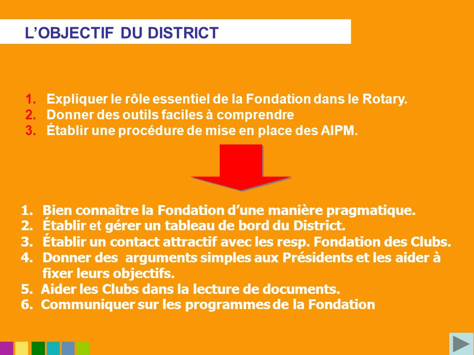 L'OBJECTIF DU DISTRICT