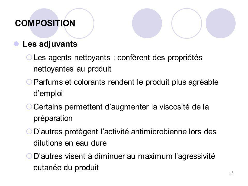 COMPOSITION Les adjuvants