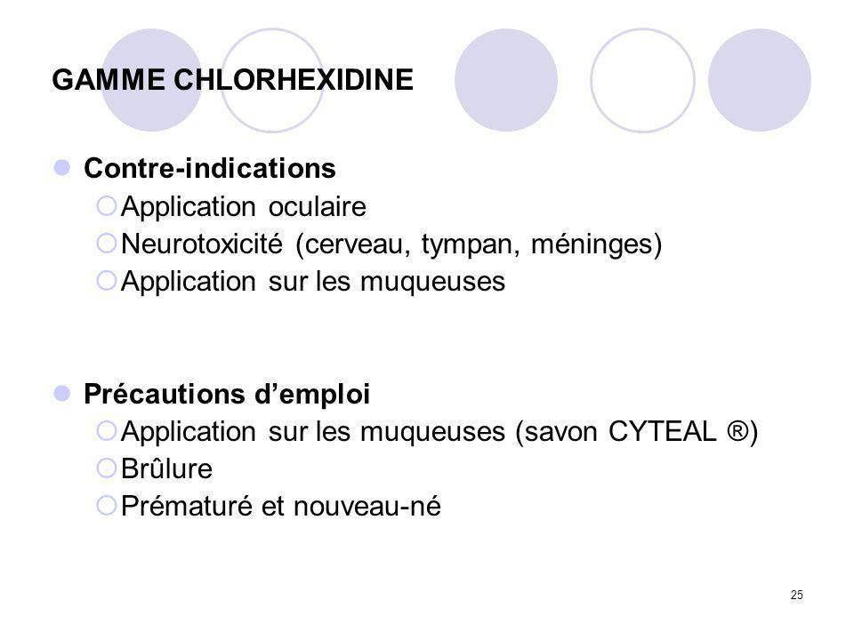 GAMME CHLORHEXIDINE Contre-indications Application oculaire