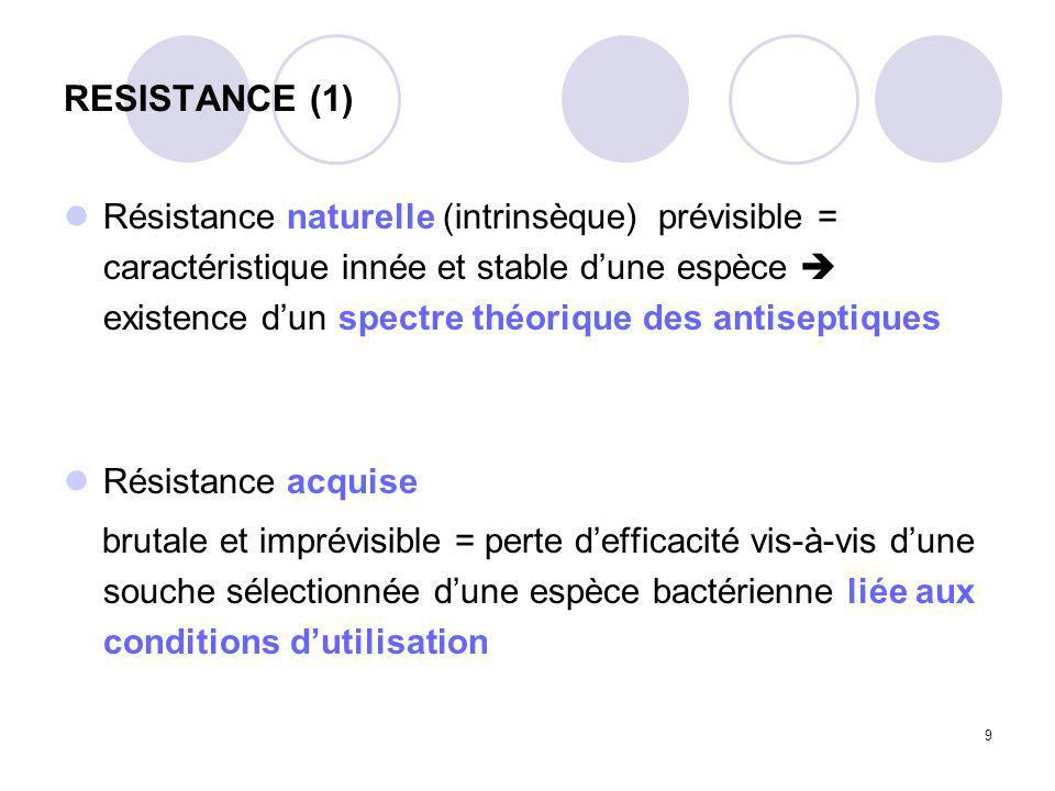RESISTANCE (1)