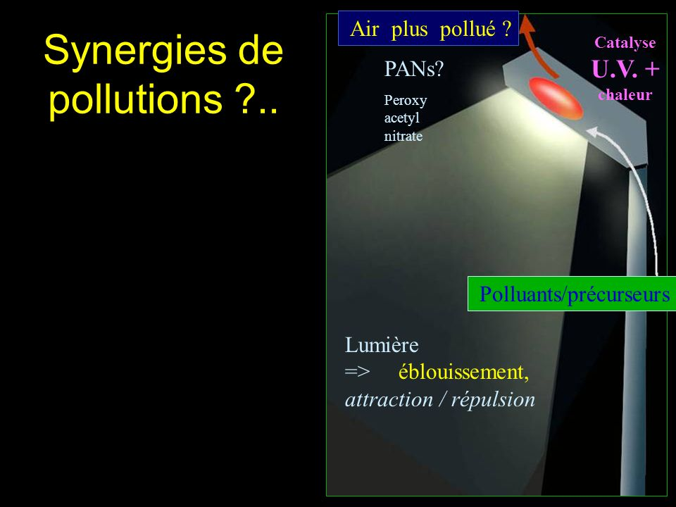 Synergies de pollutions ..