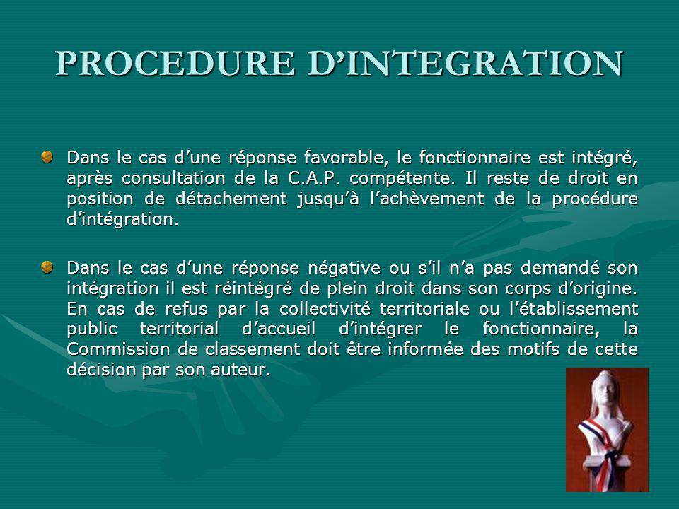 PROCEDURE D'INTEGRATION