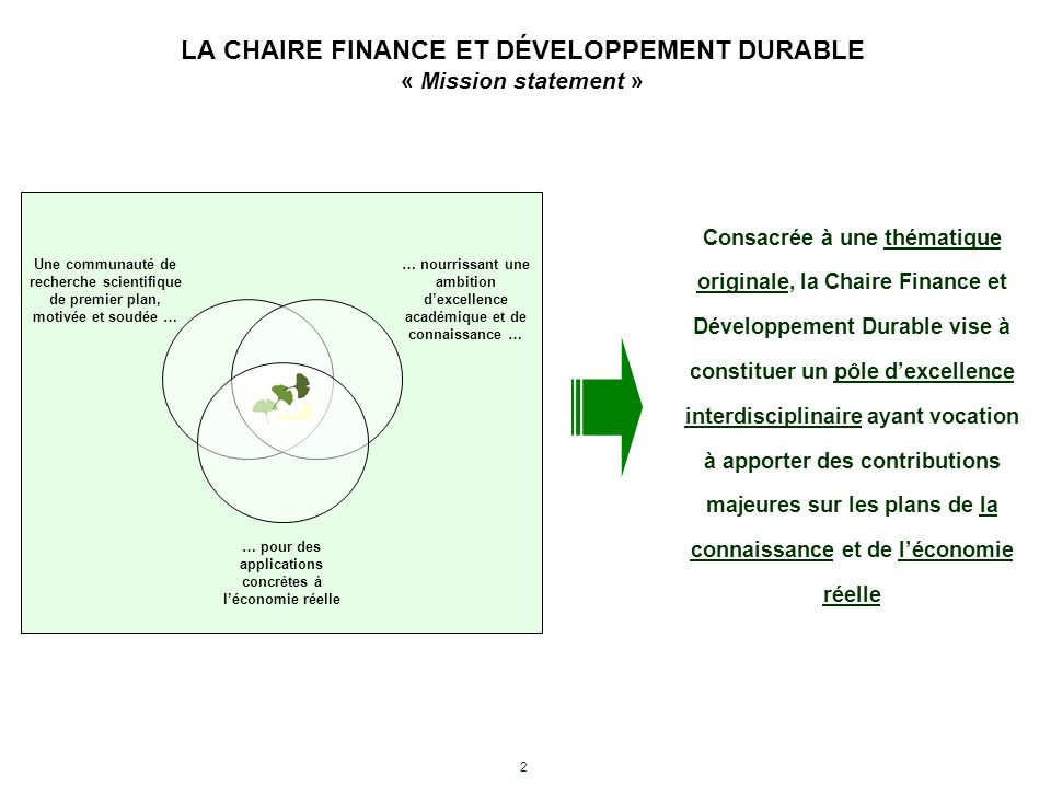LA CHAIRE FINANCE ET DÉVELOPPEMENT DURABLE « Mission statement »