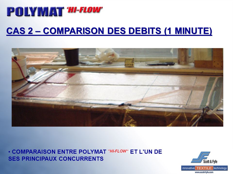 CAS 2 – COMPARISON DES DEBITS (1 MINUTE)
