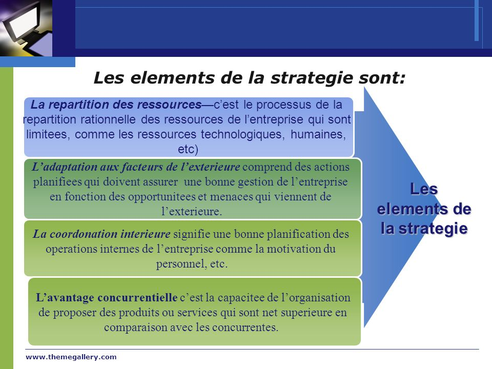 Les elements de la strategie sont: