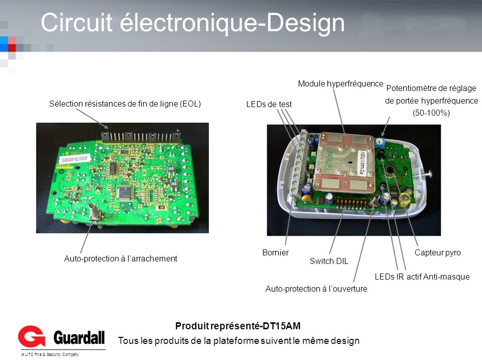 Circuit électronique-Design