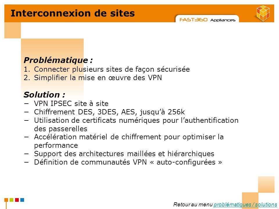Interconnexion de sites