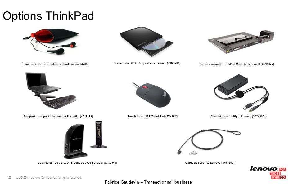 Options ThinkPad Écouteurs intra-auriculaires ThinkPad (57Y4488) Graveur de DVD USB portable Lenovo (43N3264)