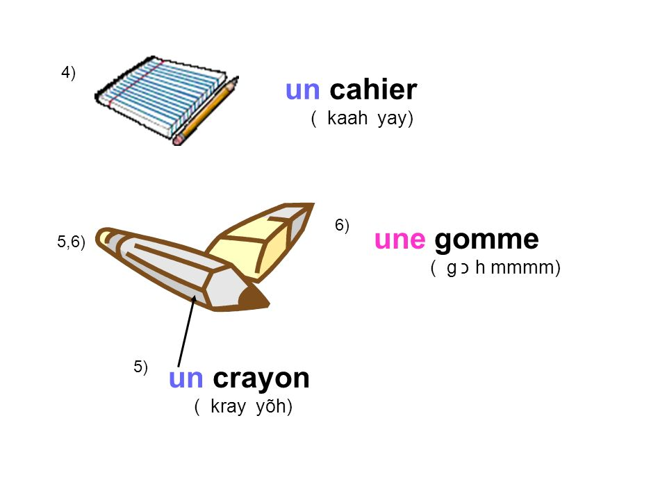 un cahier une gomme un crayon ( kaah yay) ( g כ h mmmm) ( kray yõh) 4)