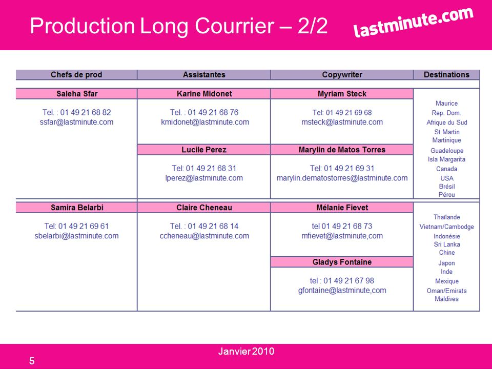 Production Long Courrier – 2/2