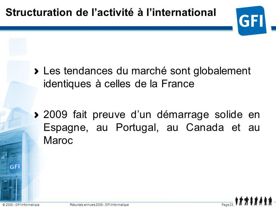 Structuration de l'activité à l'international