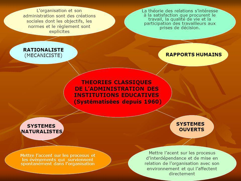 DE L'ADMINISTRATION DES INSTITUTIONS EDUCATIVES