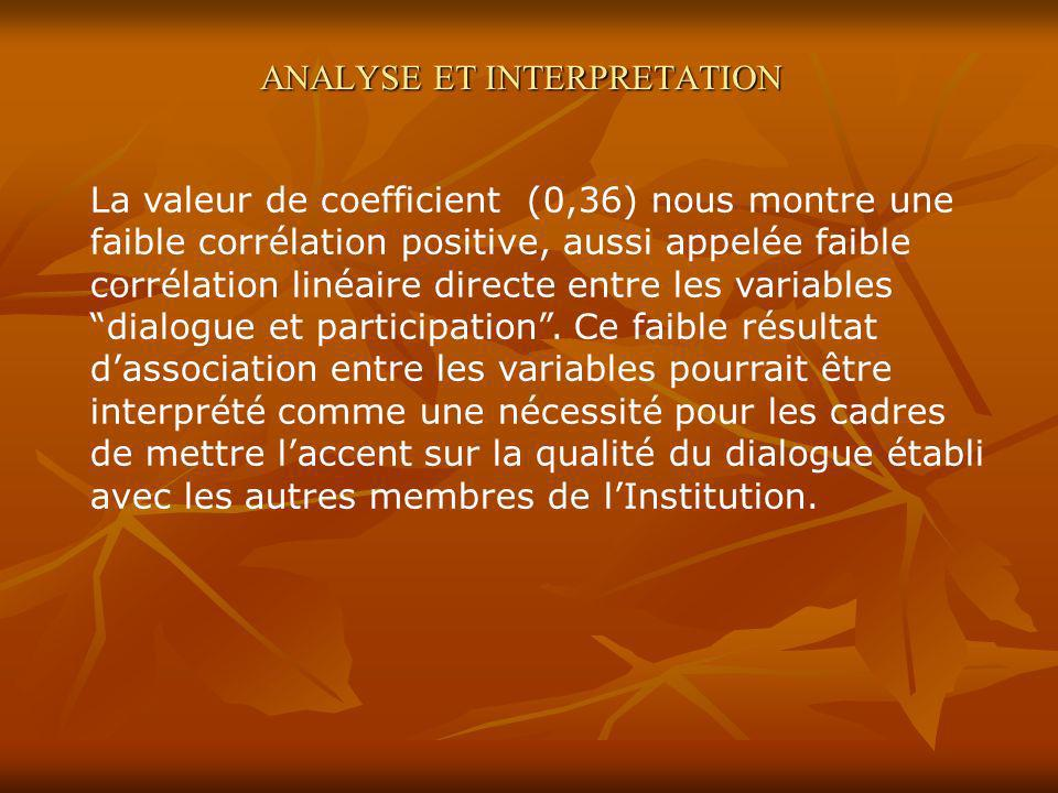 ANALYSE ET INTERPRETATION