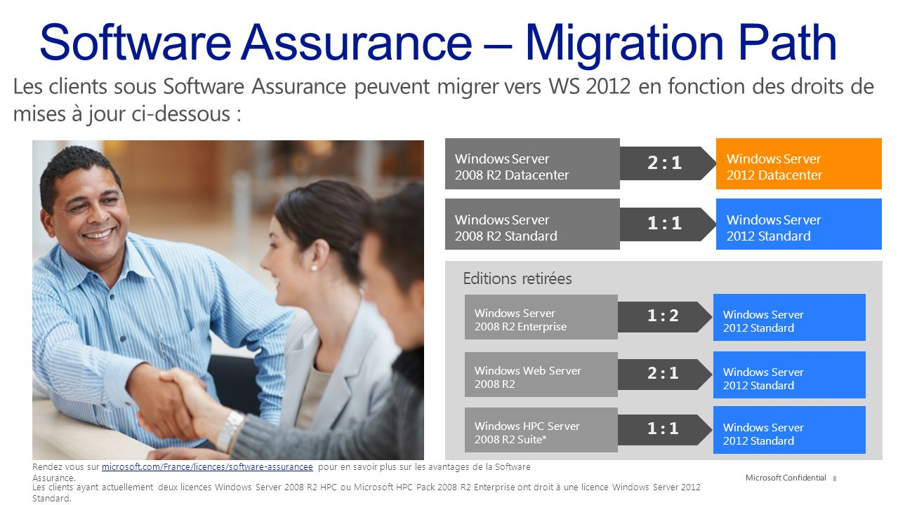 Software Assurance – Migration Path