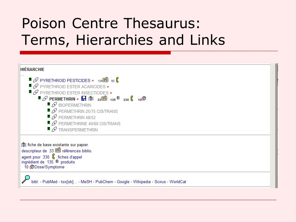 Poison Centre Thesaurus: Terms, Hierarchies and Links