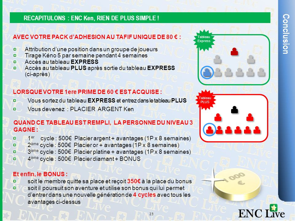 Conclusion RECAPITULONS : ENC Ken, RIEN DE PLUS SIMPLE !