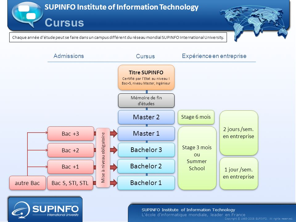 Cursus SUPINFO Institute of Information Technology Master 2 Master 1