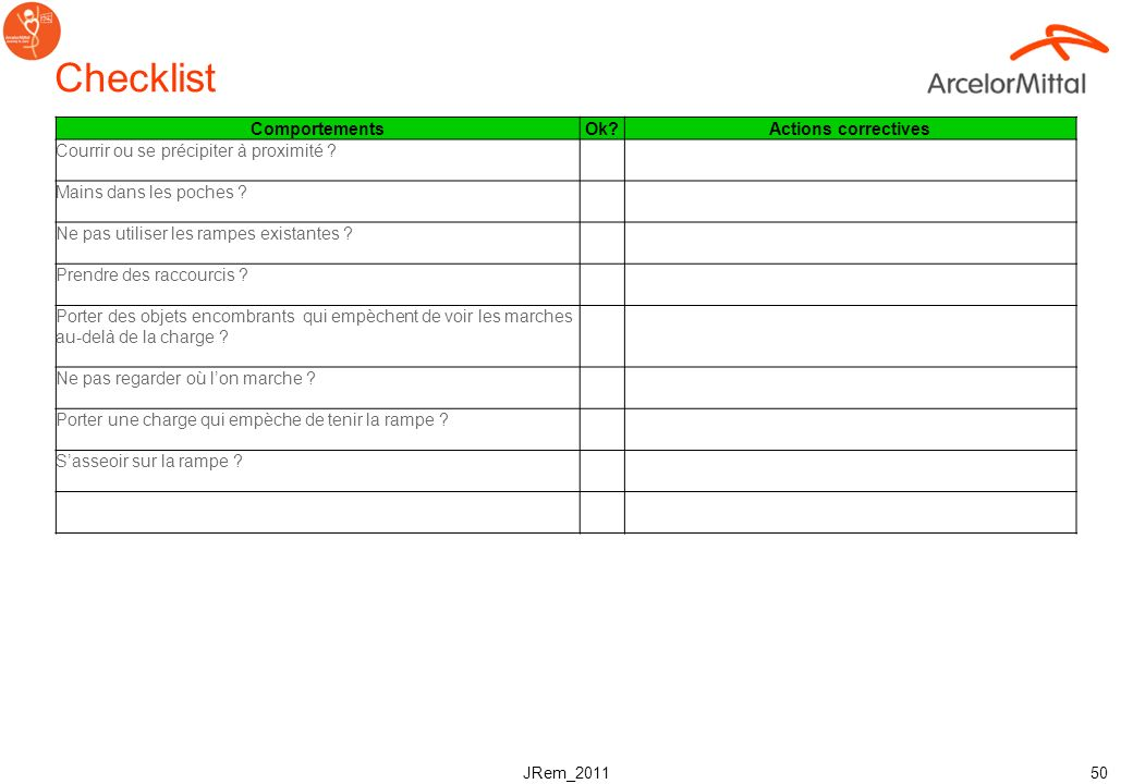 Checklist Comportements Ok Actions correctives