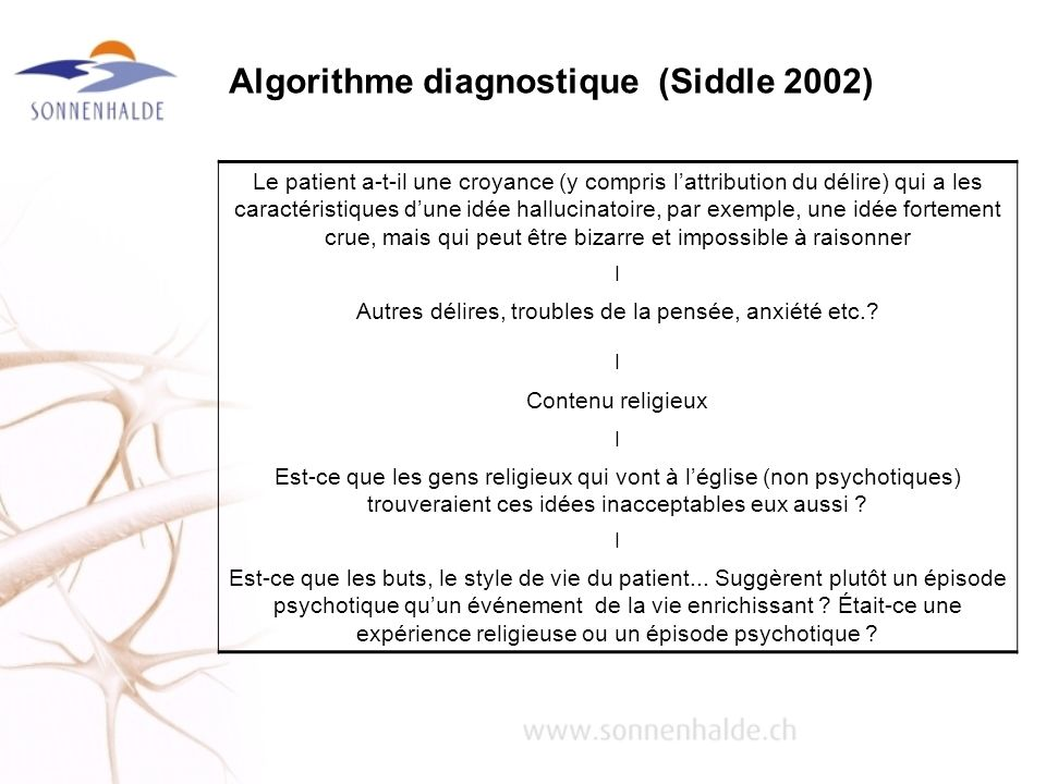 Algorithme diagnostique (Siddle 2002)