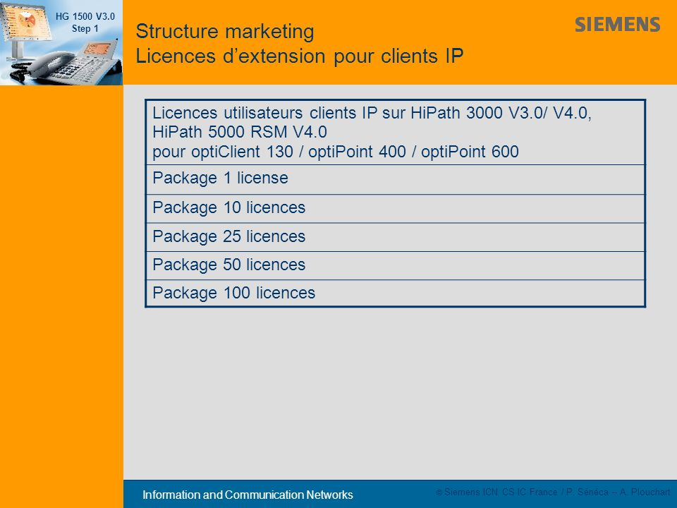 Structure marketing Licences d'extension pour clients IP