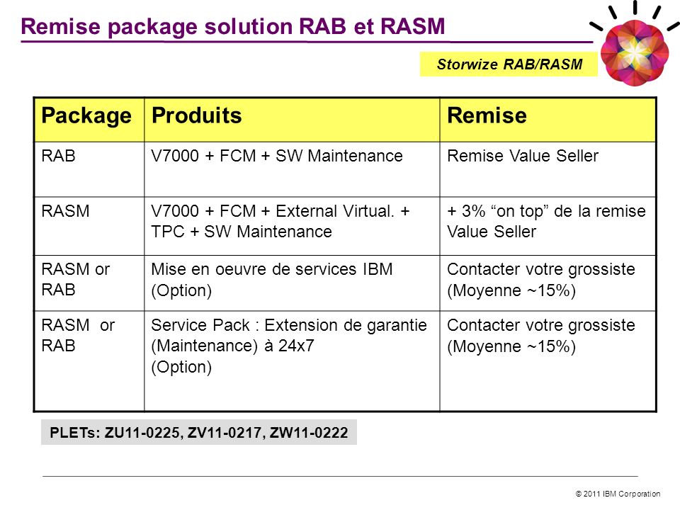 Remise package solution RAB et RASM