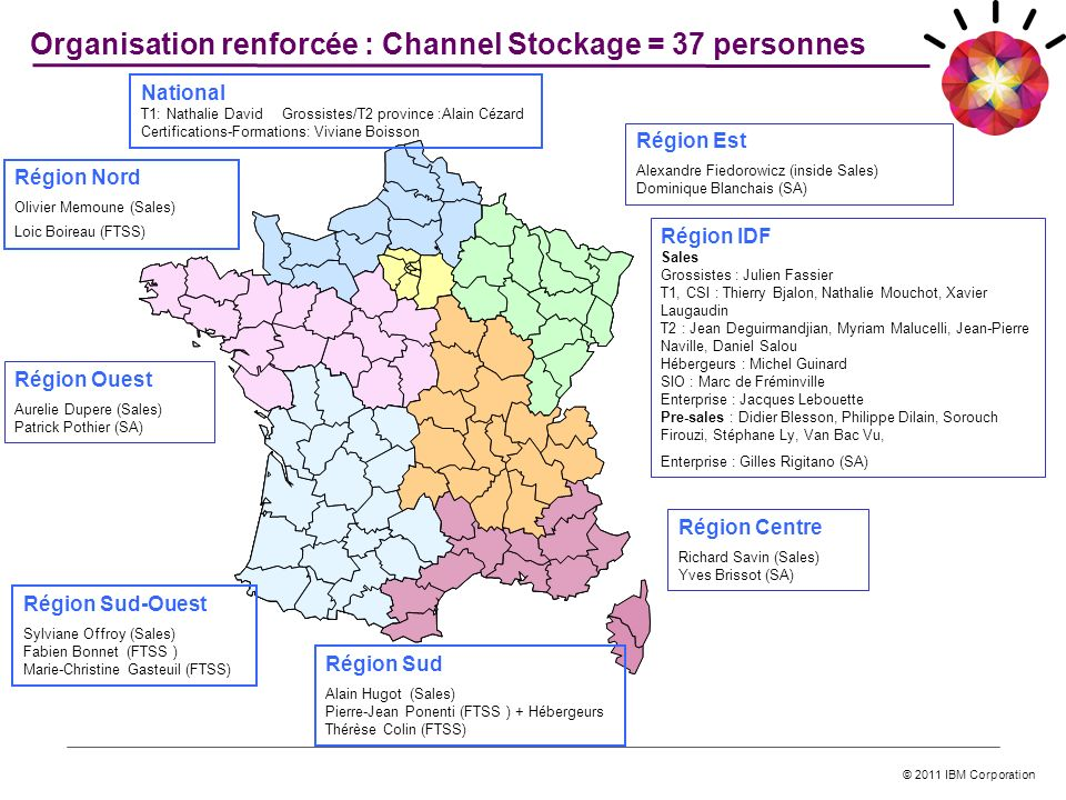 Organisation renforcée : Channel Stockage = 37 personnes