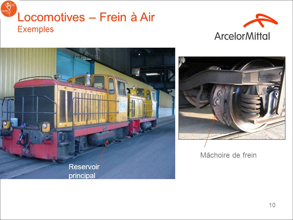 Locomotives – Frein à Air Exemples