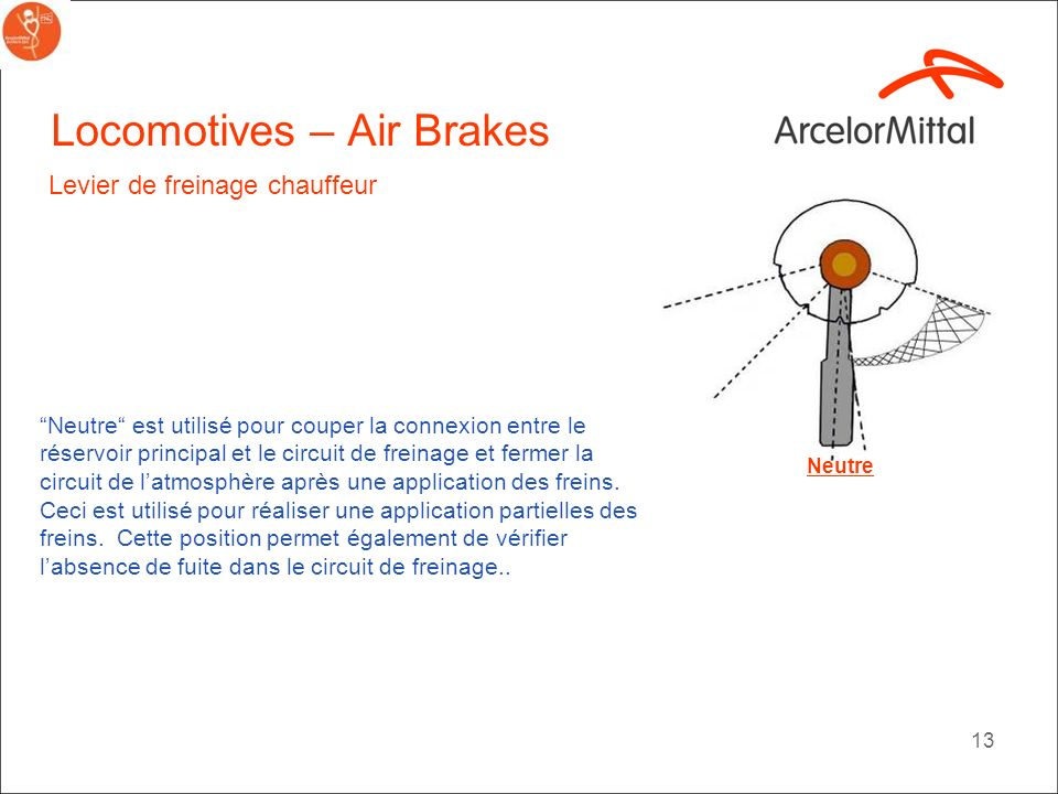 Locomotives – Air Brakes