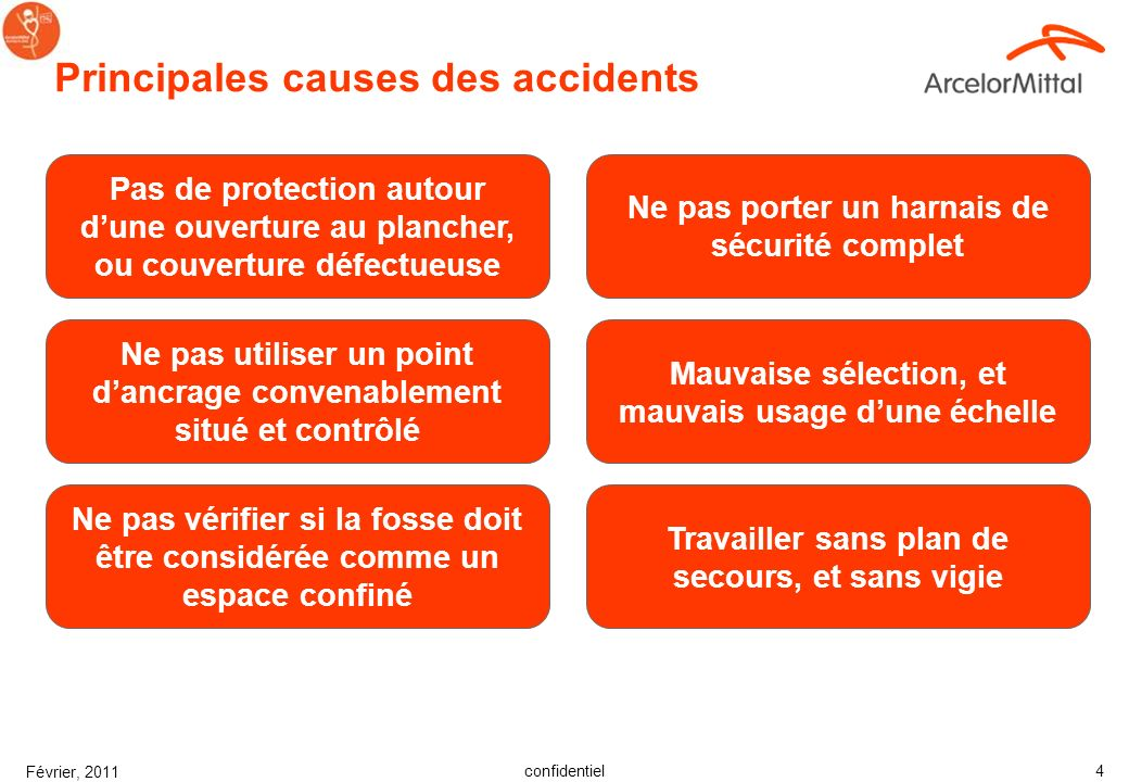 Principales causes des accidents