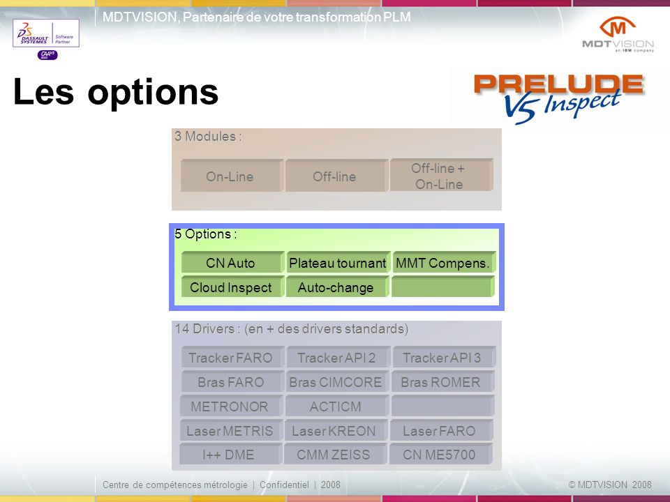 Les options 3 Modules : On-Line Off-line Off-line + On-Line