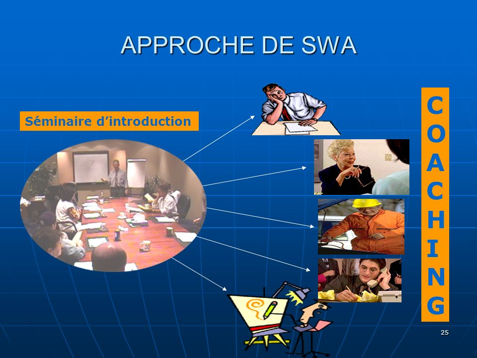 APPROCHE DE SWA COACHING Séminaire d'introduction