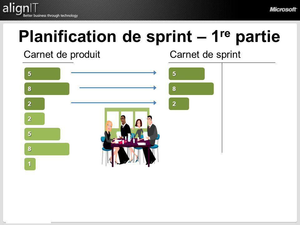Planification de sprint – 1re partie