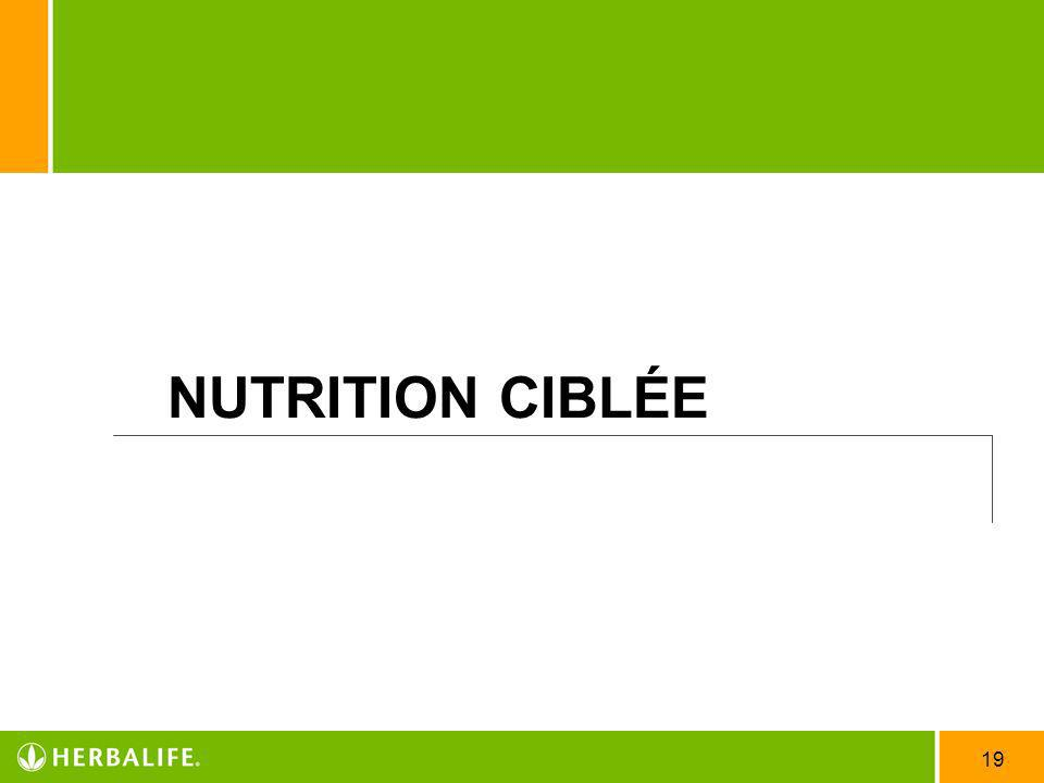 NUTRITION CIBLÉE Employee Meeting /25/2017