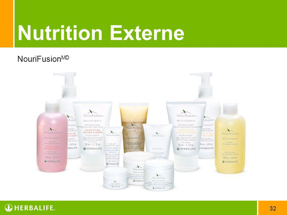Nutrition Externe NouriFusionMD Employee Meeting /25/2017