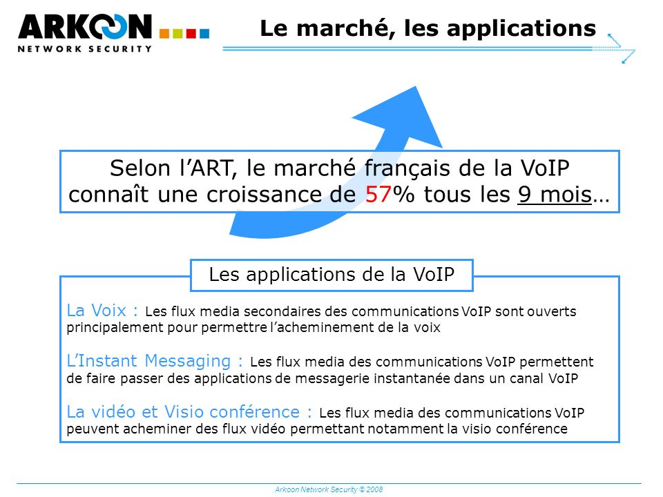 Le marché, les applications