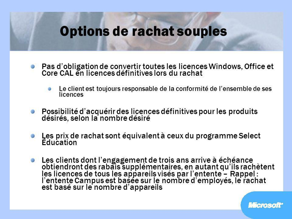 Options de rachat souples