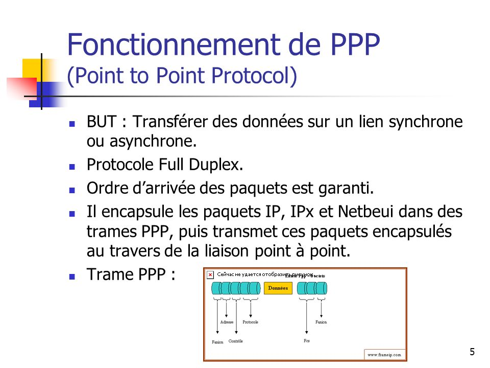 Fonctionnement de PPP (Point to Point Protocol)
