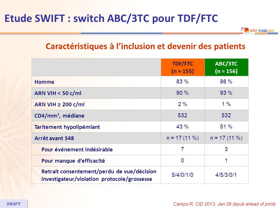 Etude SWIFT : switch ABC/3TC pour TDF/FTC