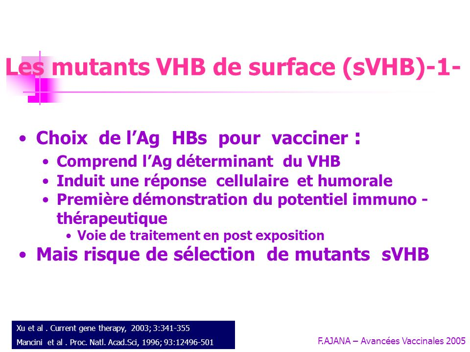 Les mutants VHB de surface (sVHB)-1-