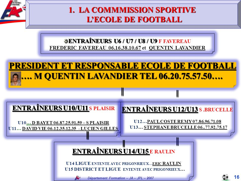 1 / Commission Technique et Sportive – ECOLE DE FOOTBALL