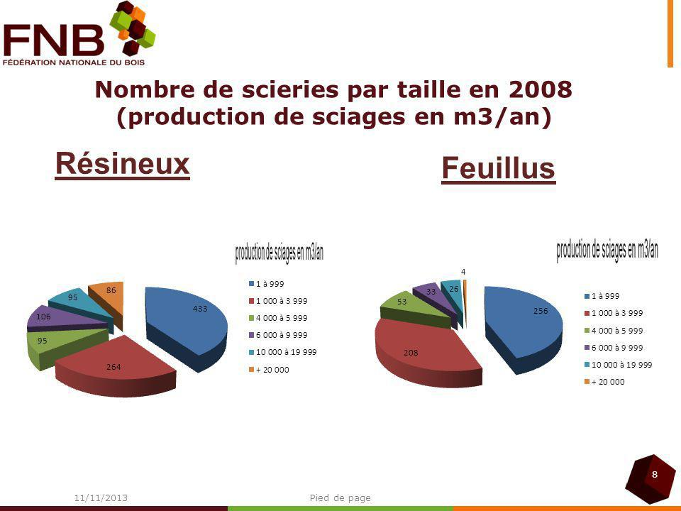 Nombre de scieries par taille en 2008 (production de sciages en m3/an)