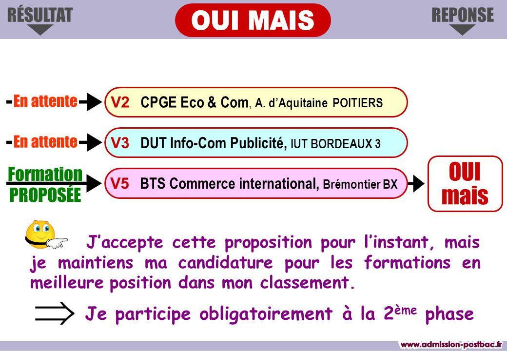 Modalités de réponse des candidats - ppt télécharger 288fd7ba3e73