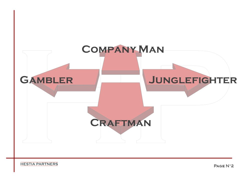 Company Man Gambler Junglefighter Craftman